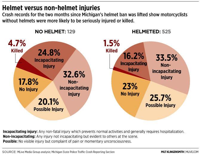 helmet-injuries